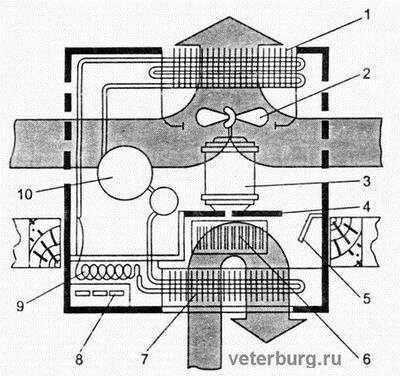 Схема оконного кондиционера.