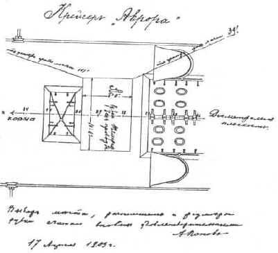 Размещение радиорубки на крейсере «Аврора»
